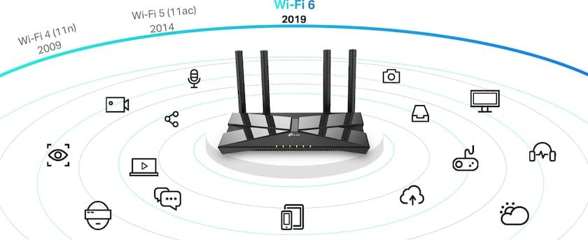 Digi RCS RDS TPLink AX10 WiFi6